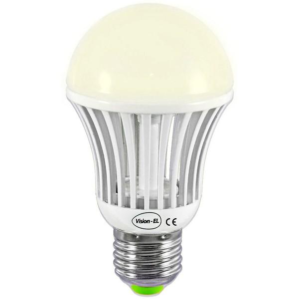 fabricant LED